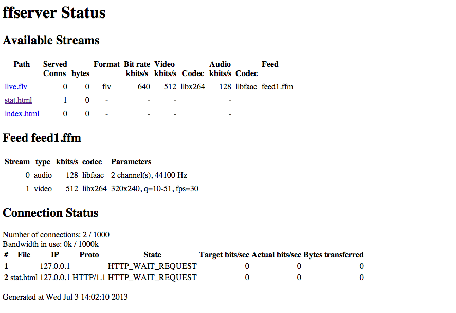 ffserver-status